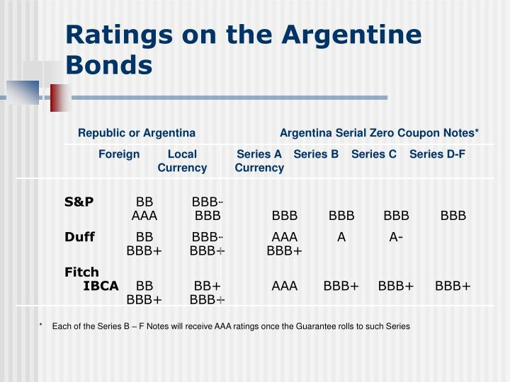 Ratings on the Argentine Bonds