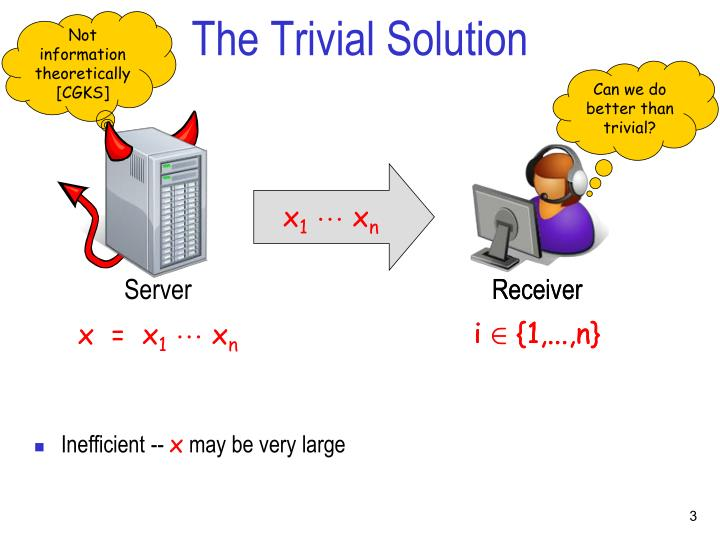 The Trivial Solution