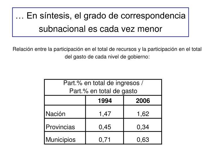 … En síntesis, el grado de correspondencia subnacional es cada vez menor