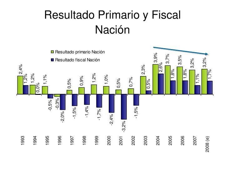 Resultado Primario y Fiscal Nación