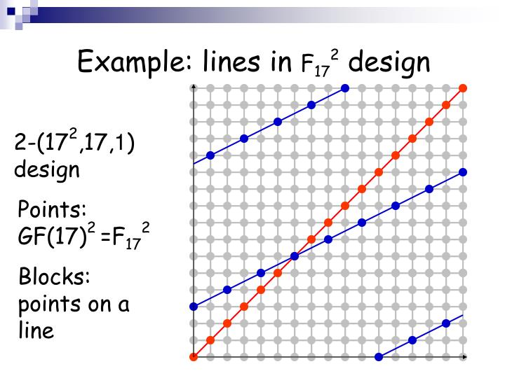 Example: lines in