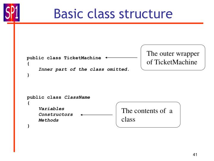 Basic class structure