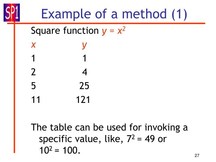 Example of a method (1)