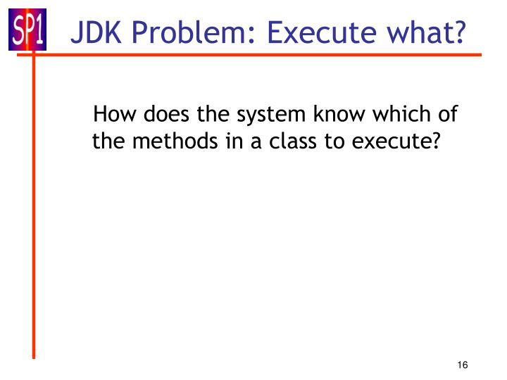 How does the system know which of the methods in a class to execute?