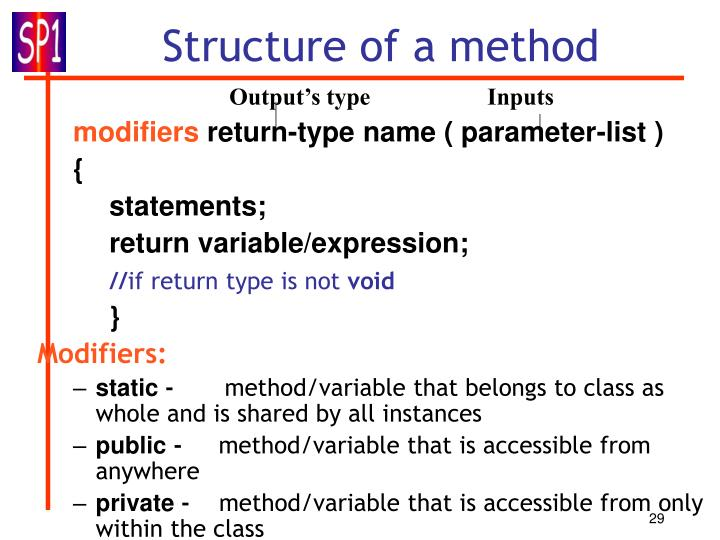 Structure of a method