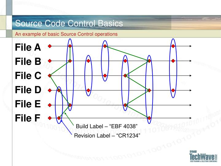 """Build Label – """"EBF 4038"""""""