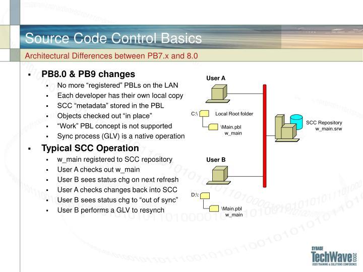 Source Code Control Basics