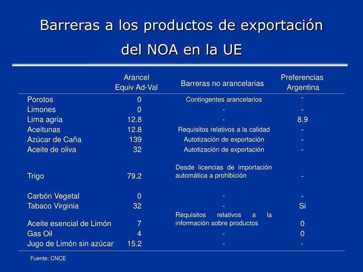 Barreras a los productos de exportación del NOA en la UE
