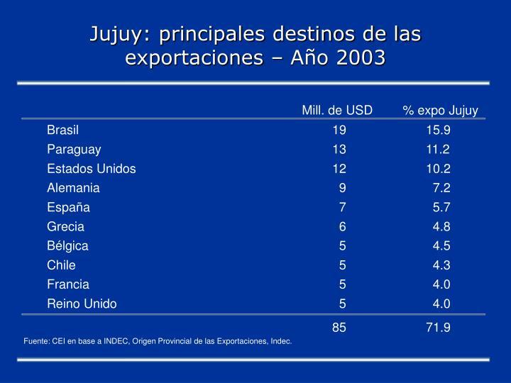Jujuy: principales destinos de las exportaciones – Año 2003