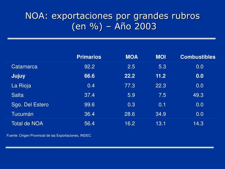 NOA: exportaciones por grandes rubros