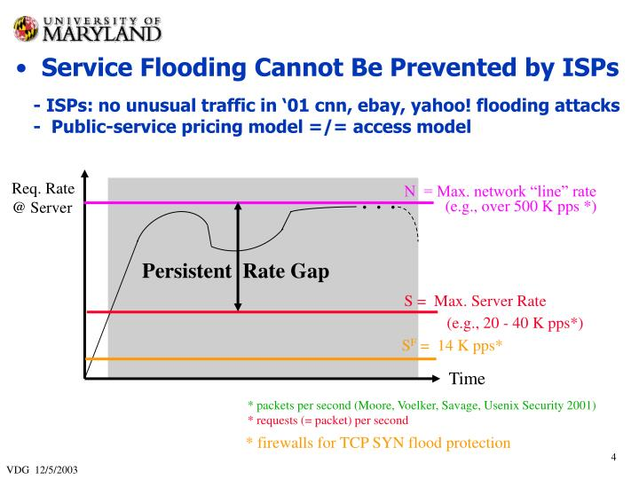 Service Flooding Cannot Be Prevented by ISPs