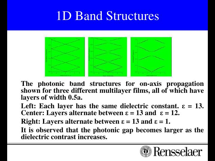 1D Band Structures