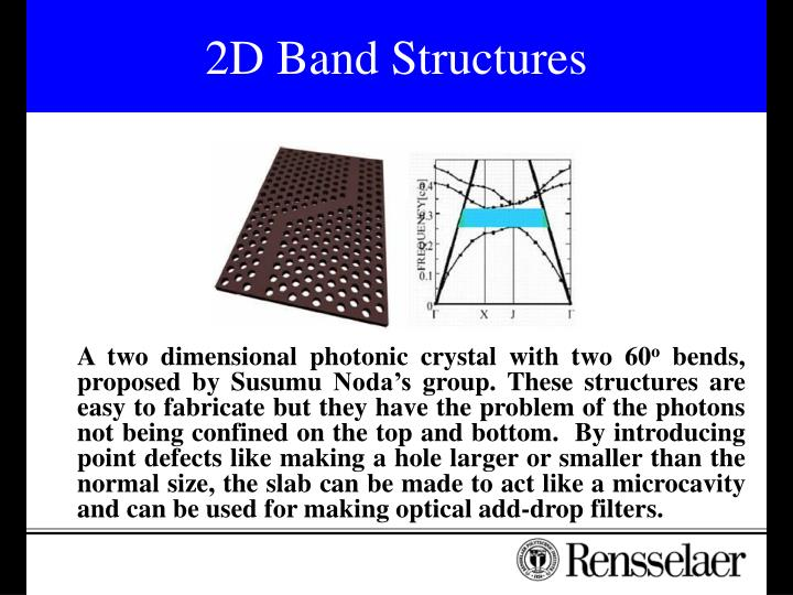 2D Band Structures