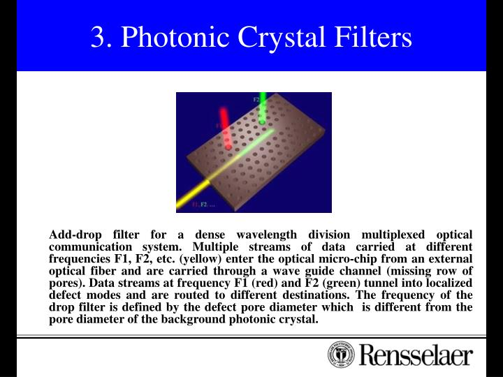 3. Photonic Crystal Filters