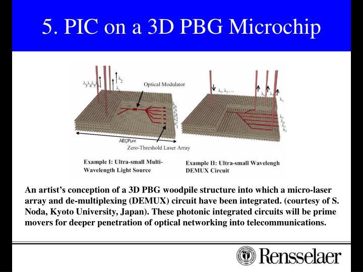 5. PIC on a 3D PBG Microchip
