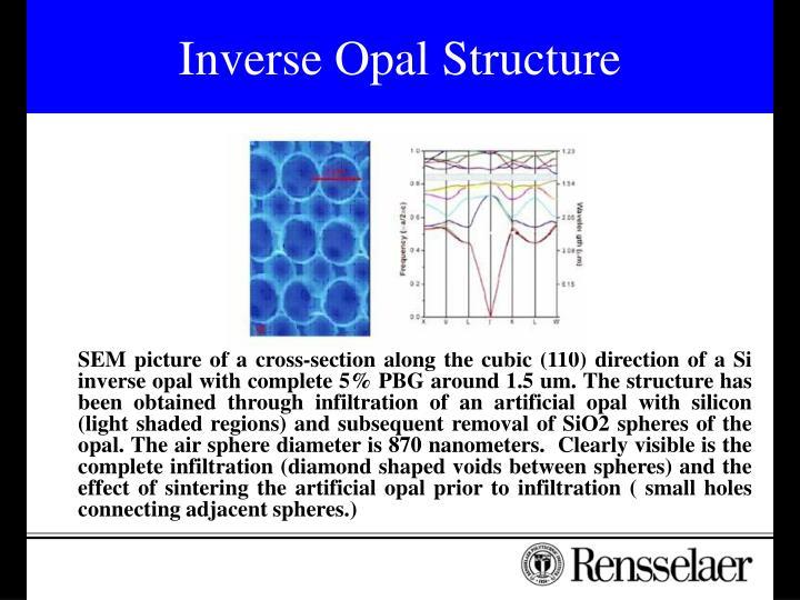Inverse Opal Structure