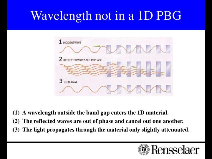 Wavelength not in a 1D PBG