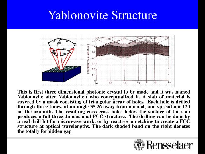 Yablonovite Structure