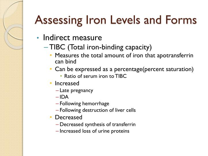 Assessing Iron Levels and Forms