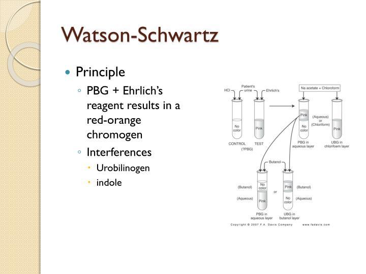 Watson-Schwartz