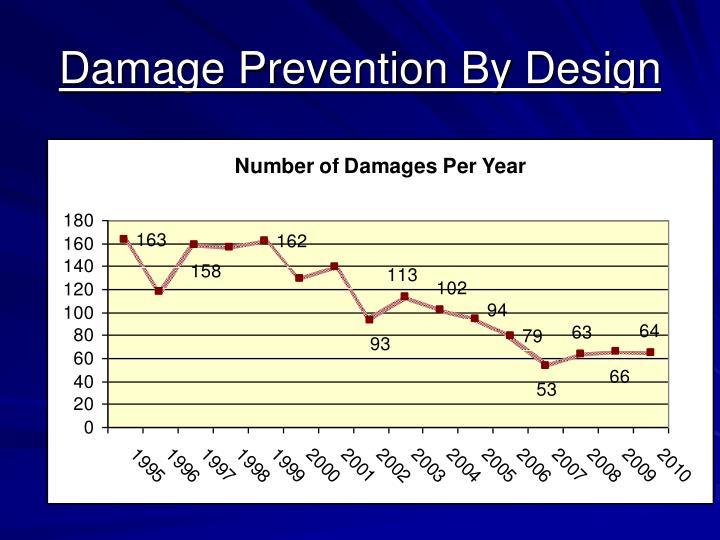 Damage Prevention By Design