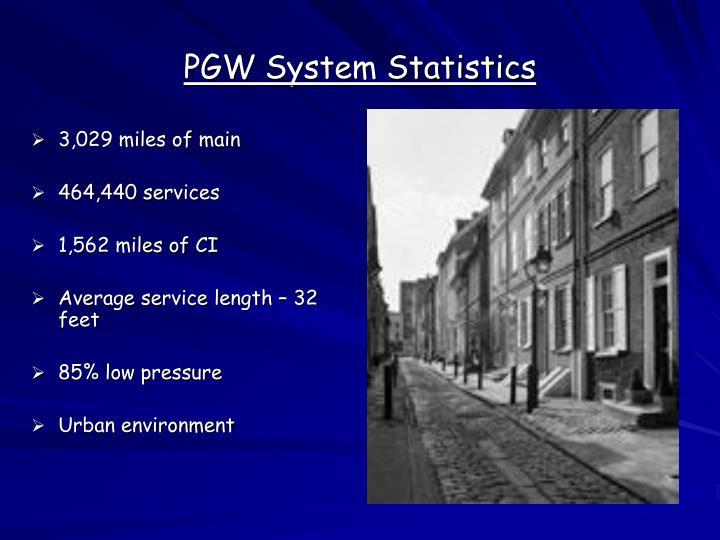 PGW System Statistics