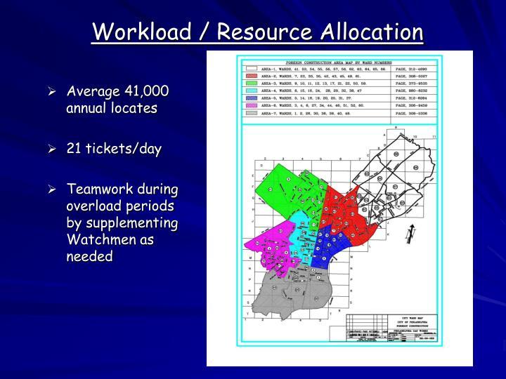 Workload / Resource Allocation