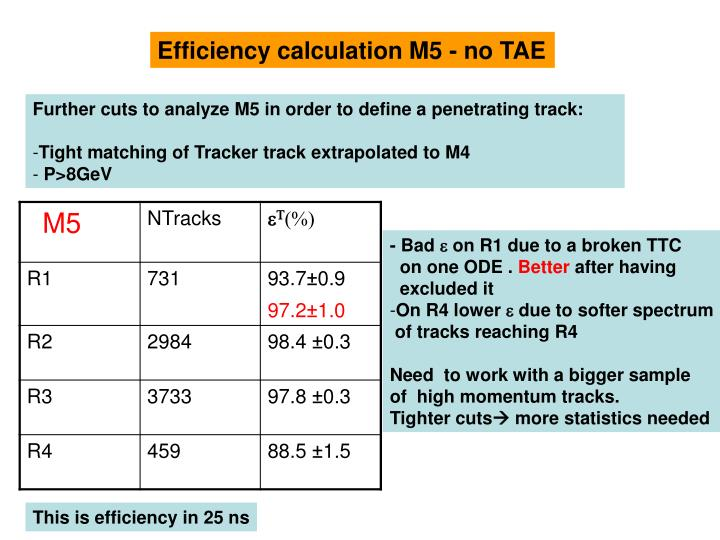 Efficiency calculation M5 - no TAE