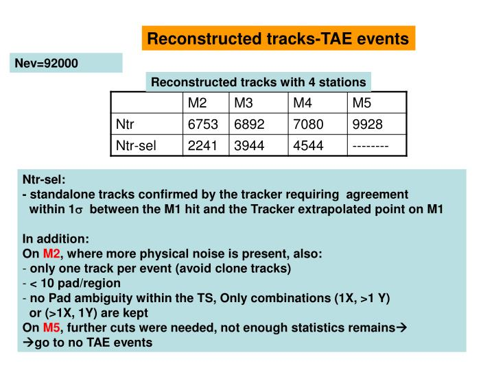 Reconstructed tracks-TAE events
