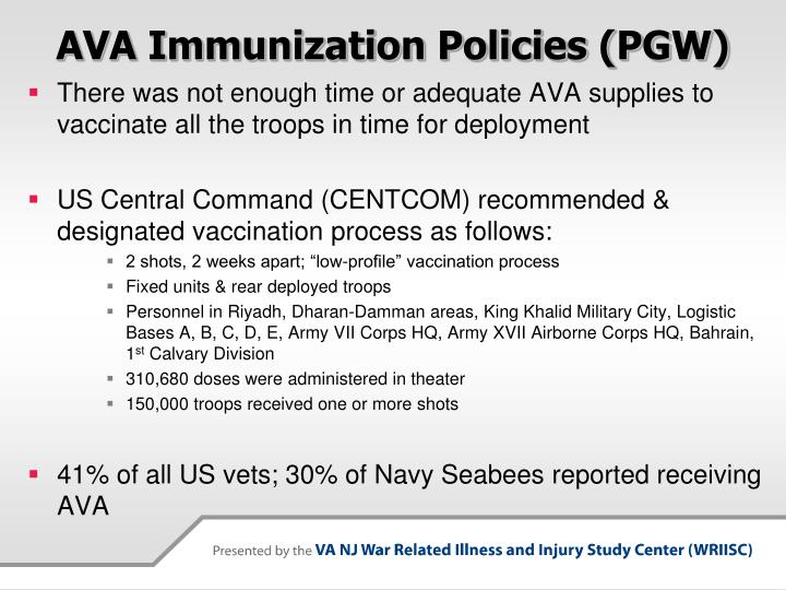 AVA Immunization Policies (PGW)