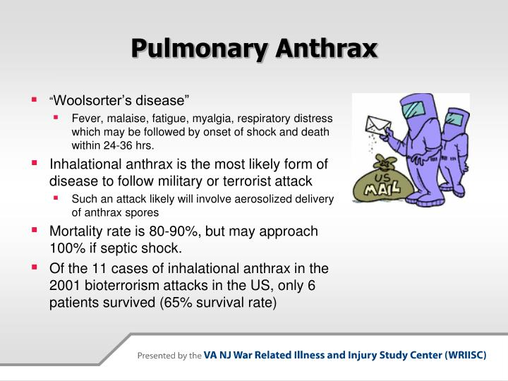 Pulmonary Anthrax