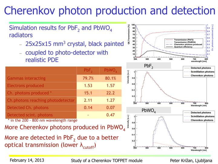 Cherenkov photon production and detection