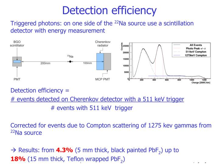 Detection efficiency