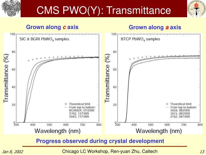 CMS PWO(Y): Transmittance