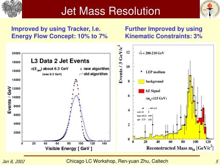 Jet Mass Resolution
