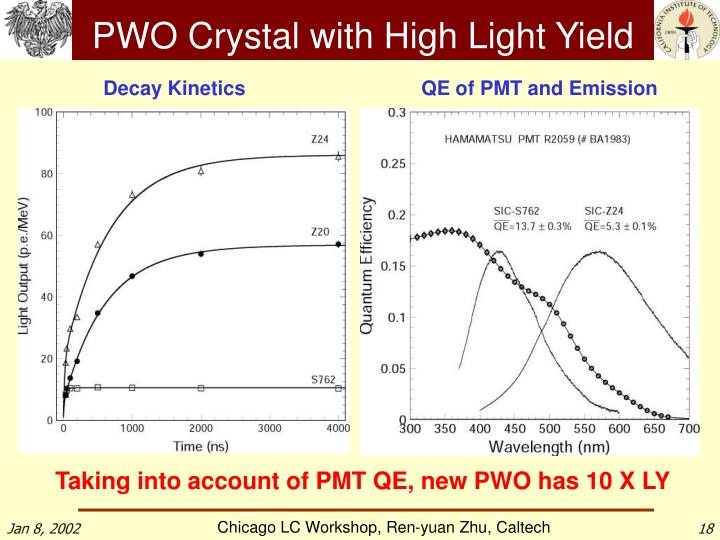 PWO Crystal with High Light Yield