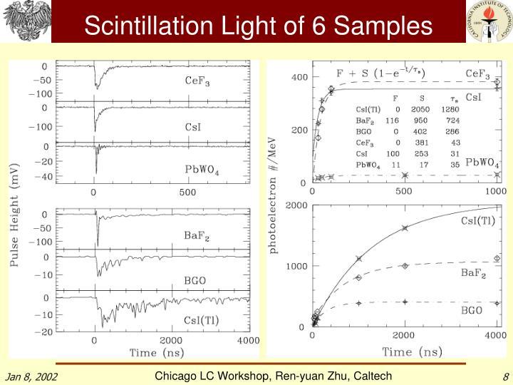 Scintillation Light of 6 Samples