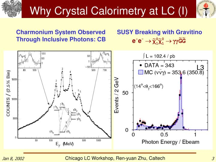 Why Crystal Calorimetry at LC (I)
