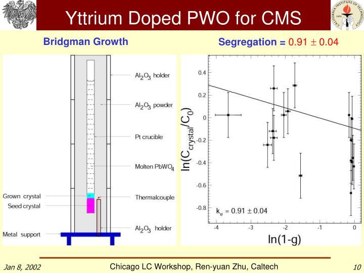 Yttrium Doped PWO for CMS