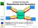 architectural overview repositories and harvesters2