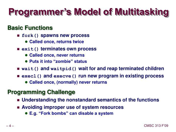 Programmer's Model of Multitasking