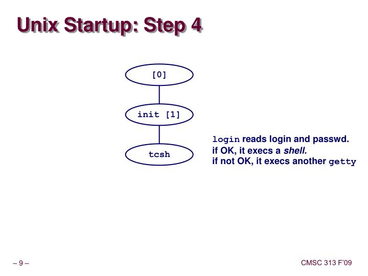Unix Startup: Step 4