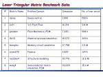 lower triangular matrix benchmark suite
