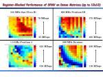 register blocked performance of spmv on dense matrices up to 12x12