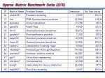 sparse matrix benchmark suite 2 3
