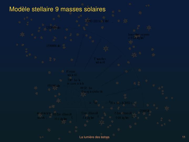 Modèle stellaire 9 masses solaires