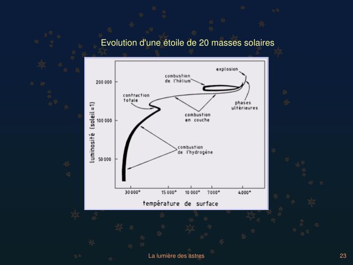 Evolution d'une étoile de 20 masses solaires