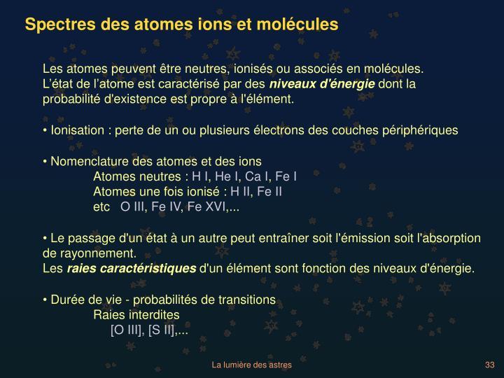 Spectres des atomes ions et molécules