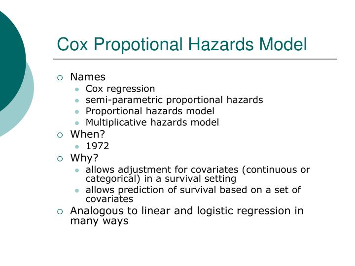 Cox Propotional Hazards Model