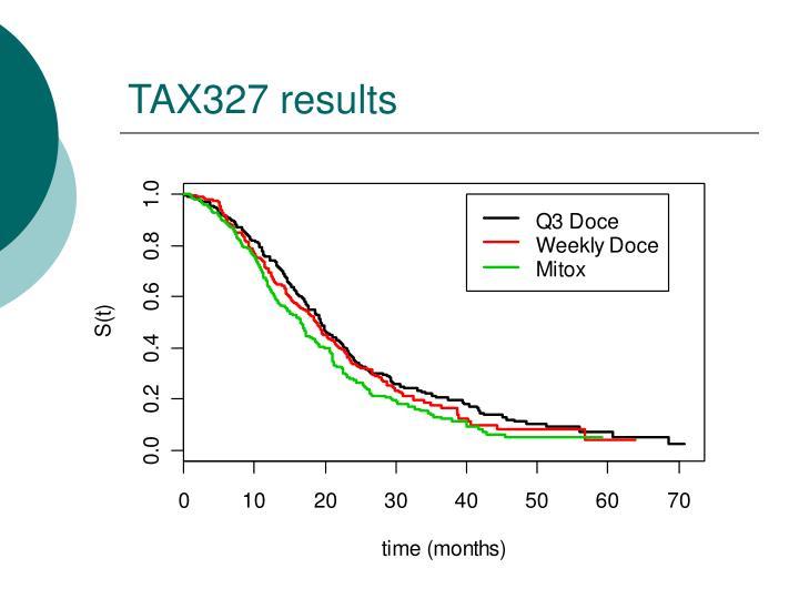 TAX327 results